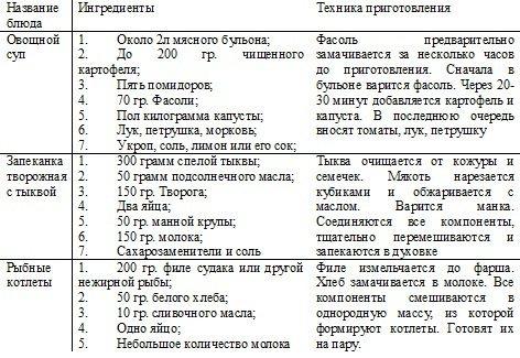 http://ayzdorov.ru/images/Lechenie/diabet_tablica_5.jpg