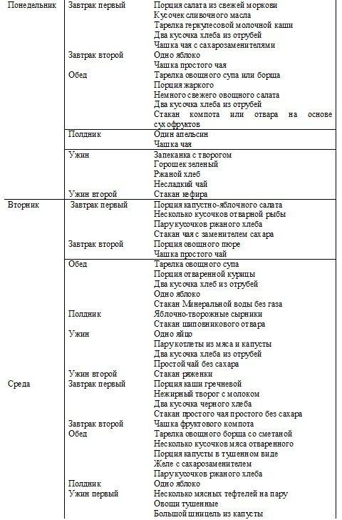 Норма уровень сахара в крови новорожденного