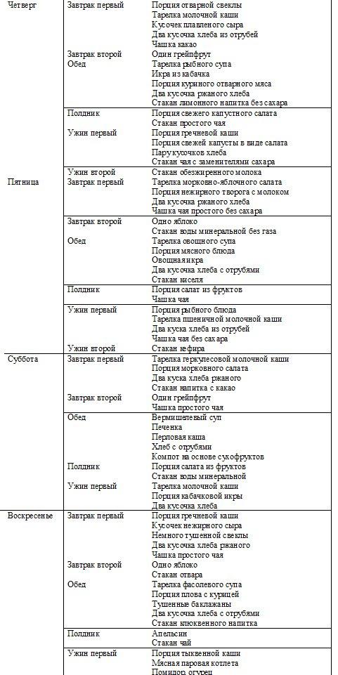 Норма анализа на сахар в венозной крови