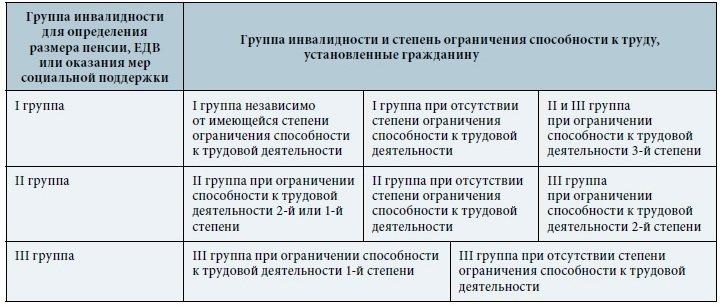 Как сделать facebook русский