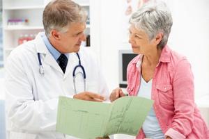 Гомеопатия при климаксе список препаратов