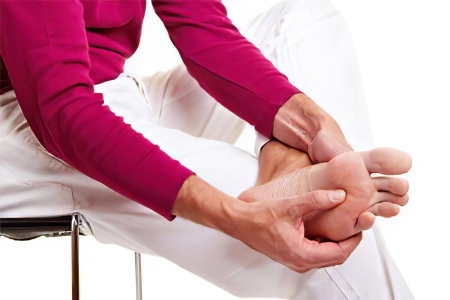 Диагностика подагрического артрита
