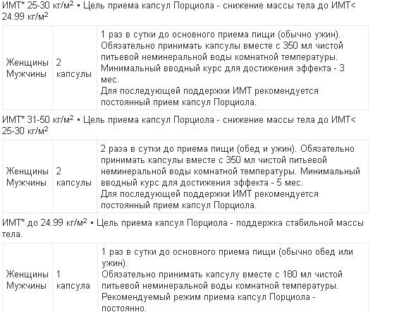 Дорофен Капсулы Сша Инструкция По Применению