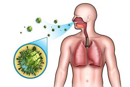 Как передается стафилококк в горле?