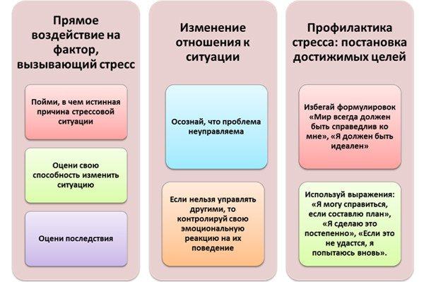 https://www.ayzdorov.ru/images/Lechenie/stress_health.jpg