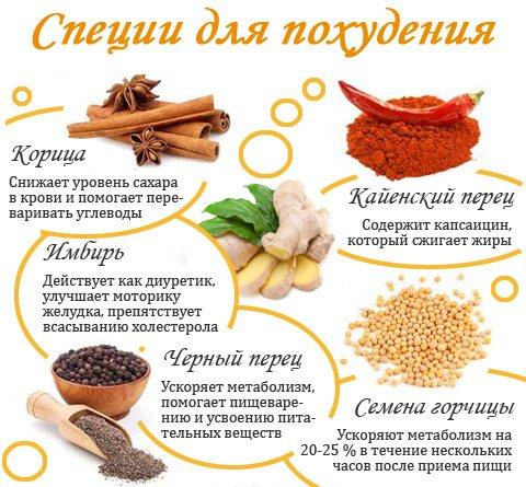 имбирь корень - рецепты, статьи на