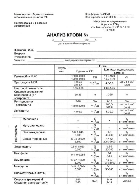 Форма результатов анализов мочи Справка о беременности Тверской район