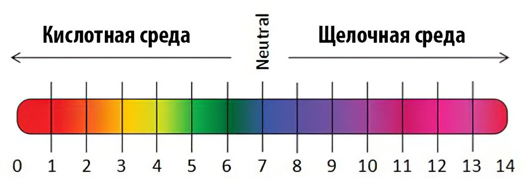 pH_vodi.jpg