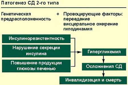 http://ayzdorov.ru/images/chto/patoginez4545.jpg