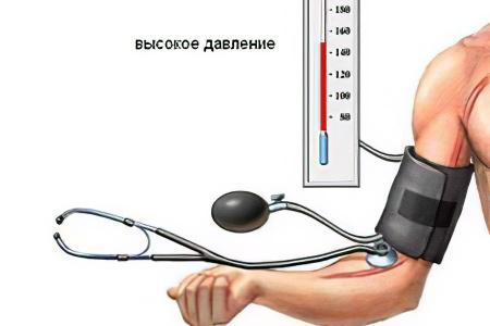 gipertoniya-eto-simptomi