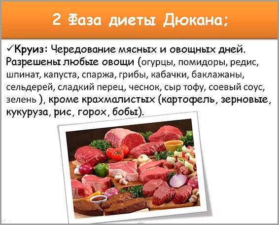 Южная диета меню 2 фазы
