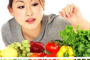 Как правильно выбрать продукты