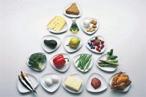 Продукты для японской диеты