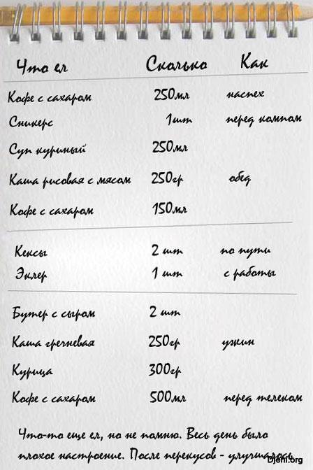 диетолог составление меню